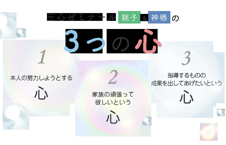 三心ゼミナールの3つの心